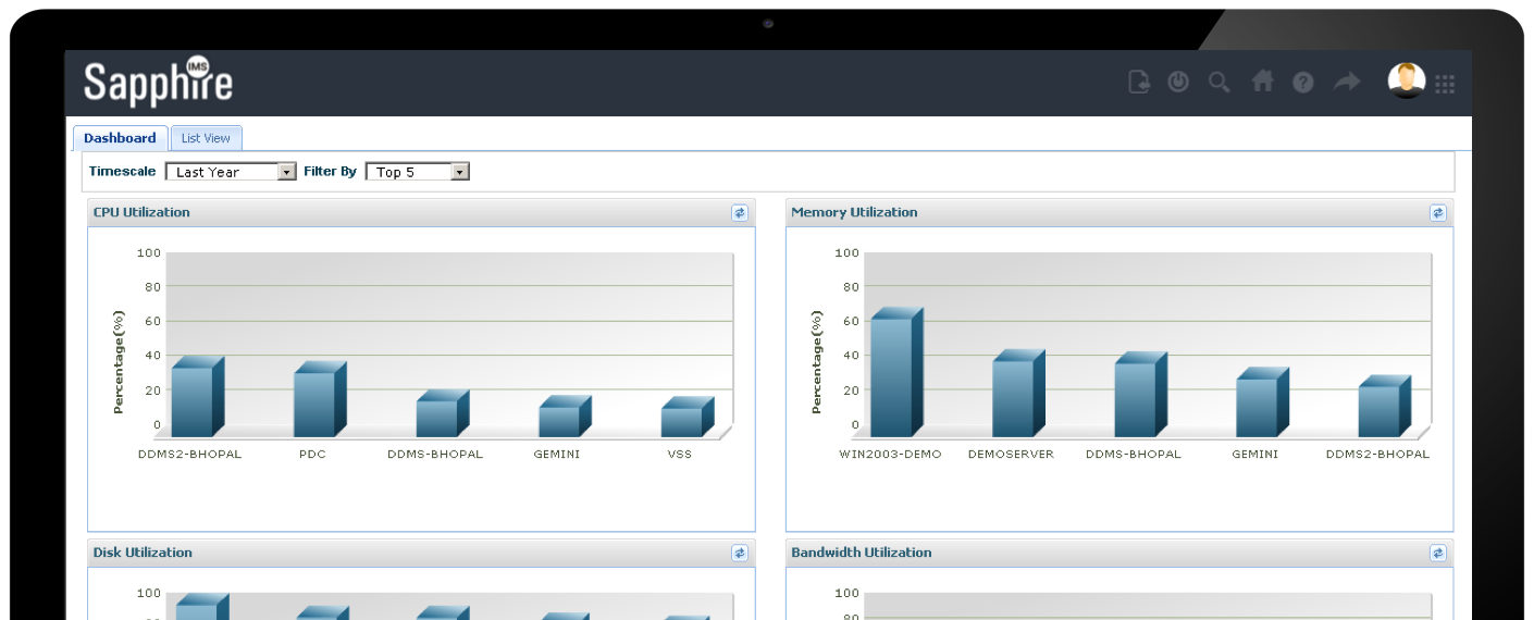 SapphireIMS Business Service Monitoring
